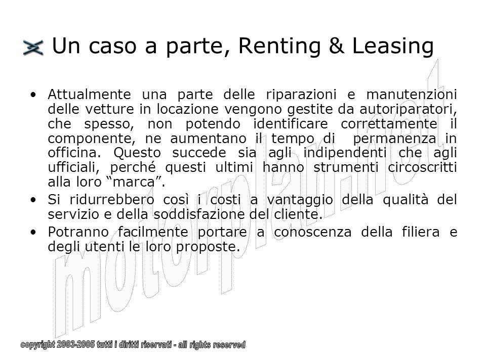 Un caso a parte, Renting & Leasing Attualmente una parte delle riparazioni e manutenzioni delle vetture in locazione vengono gestite da autoriparatori, che spesso, non potendo identificare correttamente il componente, ne aumentano il tempo di permanenza in officina.