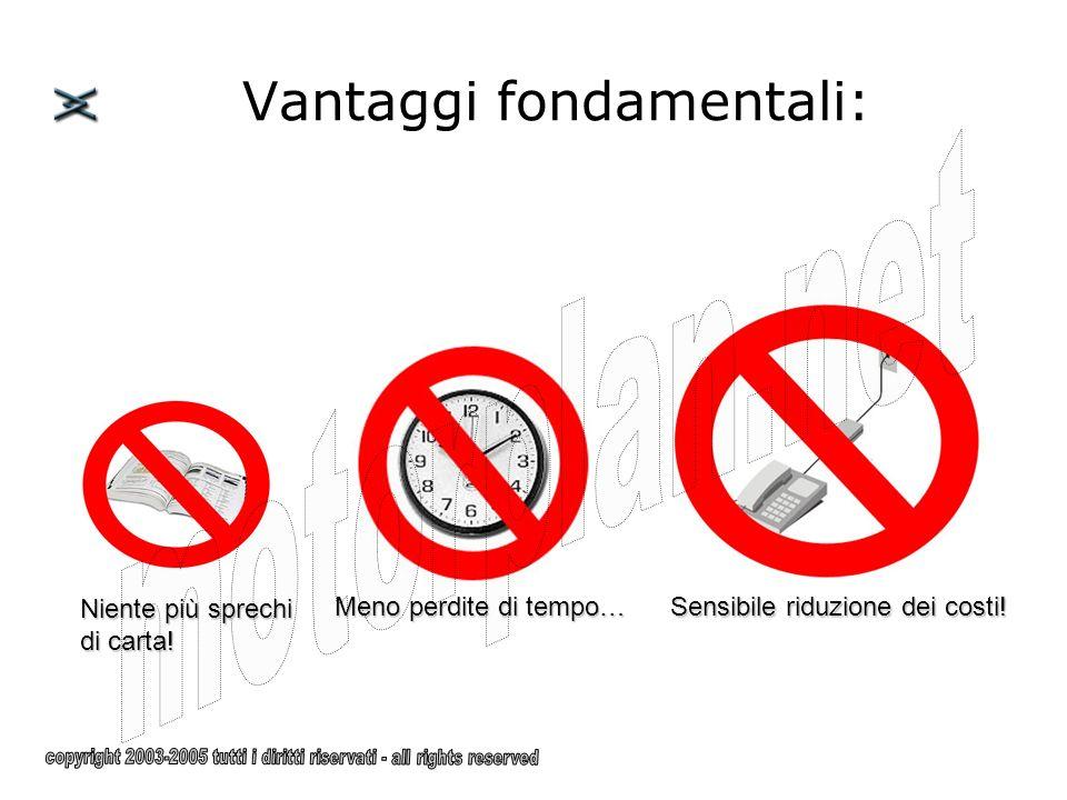 Vantaggi fondamentali: Niente più sprechi di carta.