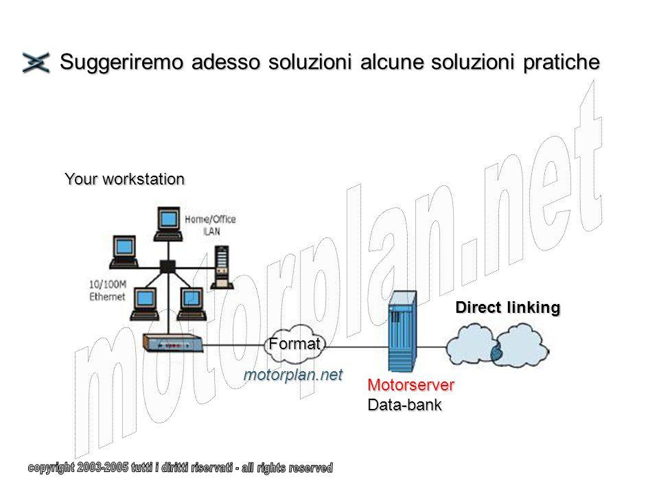 Suggeriremo adesso soluzioni alcune soluzioni pratiche Direct linking MotorserverData-bank Format motorplan.net Your workstation