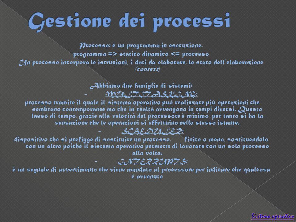 Processo: è un programma in esecuzione. programma => statico dinamico <= processo Un processo incorpora le istruzioni, i dati da elaborare, lo stato d