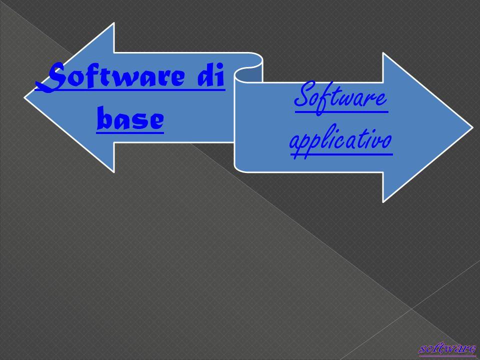 Software di base Software applicativo