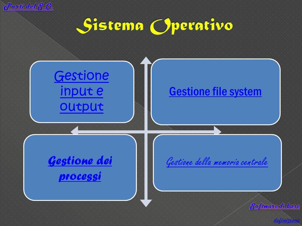 Gestione input e output Gestione file system Gestione dei processi Gestione della memoria centrale definizione