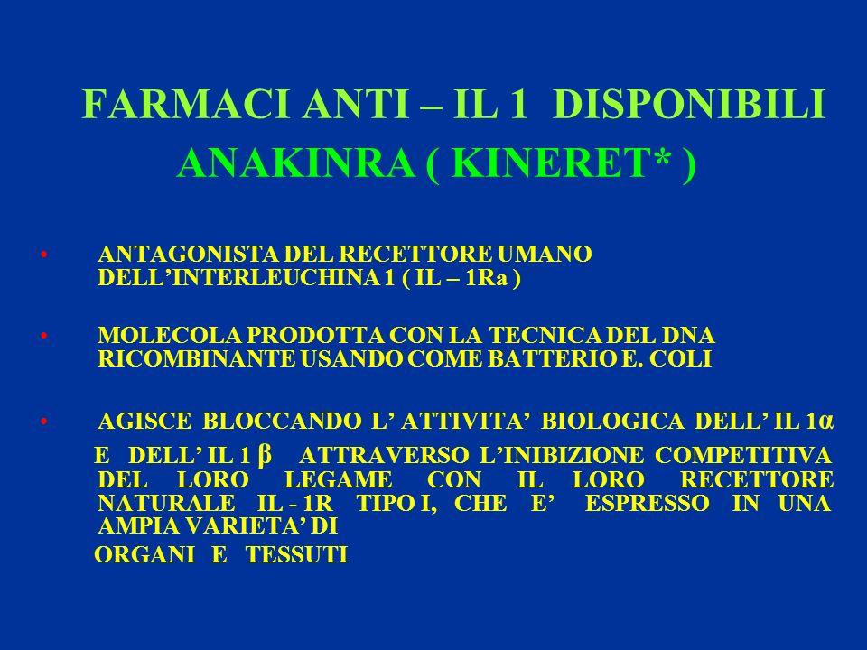 FARMACI ANTI – IL 1 DISPONIBILI ANAKINRA ( KINERET* ) ANTAGONISTA DEL RECETTORE UMANO DELLINTERLEUCHINA 1 ( IL – 1Ra ) MOLECOLA PRODOTTA CON LA TECNICA DEL DNA RICOMBINANTE USANDO COME BATTERIO E.