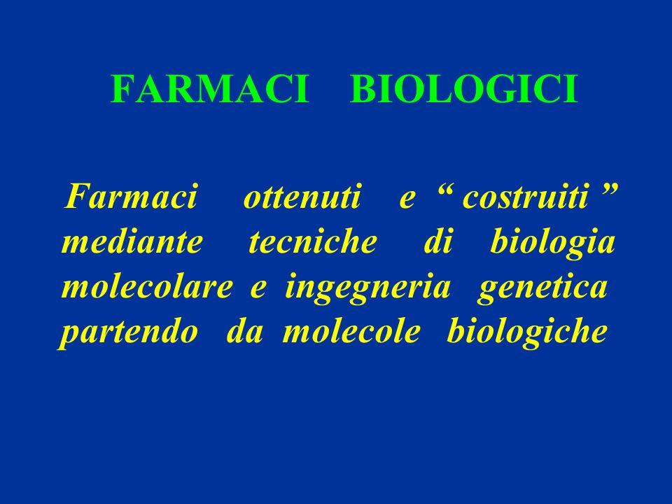 FARMACI BIOLOGICI Farmaci ottenuti e costruiti mediante tecniche di biologia molecolare e ingegneria genetica partendo da molecole biologiche