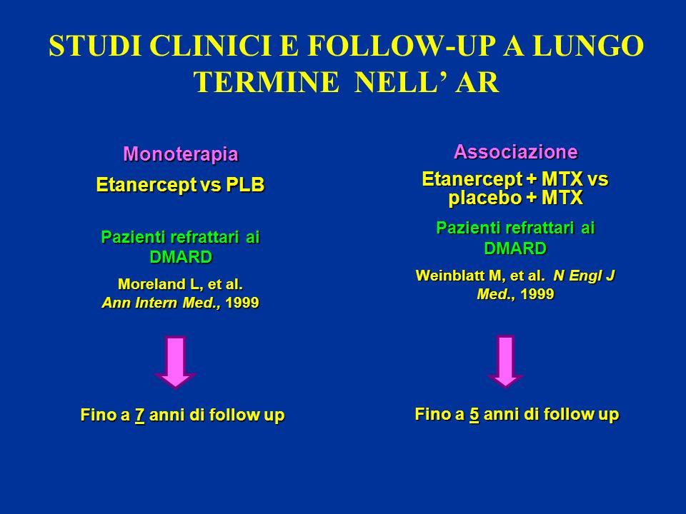 STUDI CLINICI E FOLLOW-UP A LUNGO TERMINE NELL AR Associazione Etanercept + MTX vs placebo + MTX Pazienti refrattari ai DMARD Weinblatt M, et al.