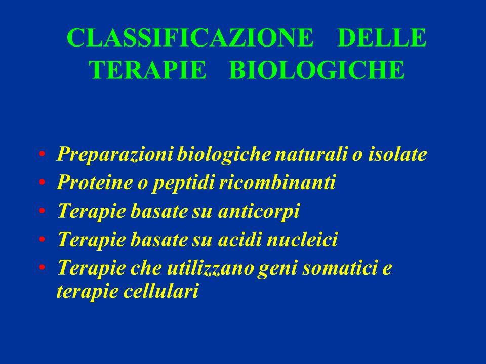 TERAPIA BIOLOGICA ANTI – CD 20 1.