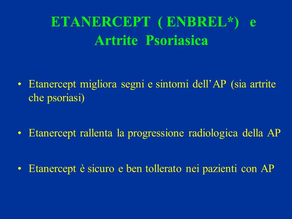 ETANERCEPT ( ENBREL*) e Artrite Psoriasica Etanercept migliora segni e sintomi dellAP (sia artrite che psoriasi) Etanercept rallenta la progressione radiologica della AP Etanercept è sicuro e ben tollerato nei pazienti con AP