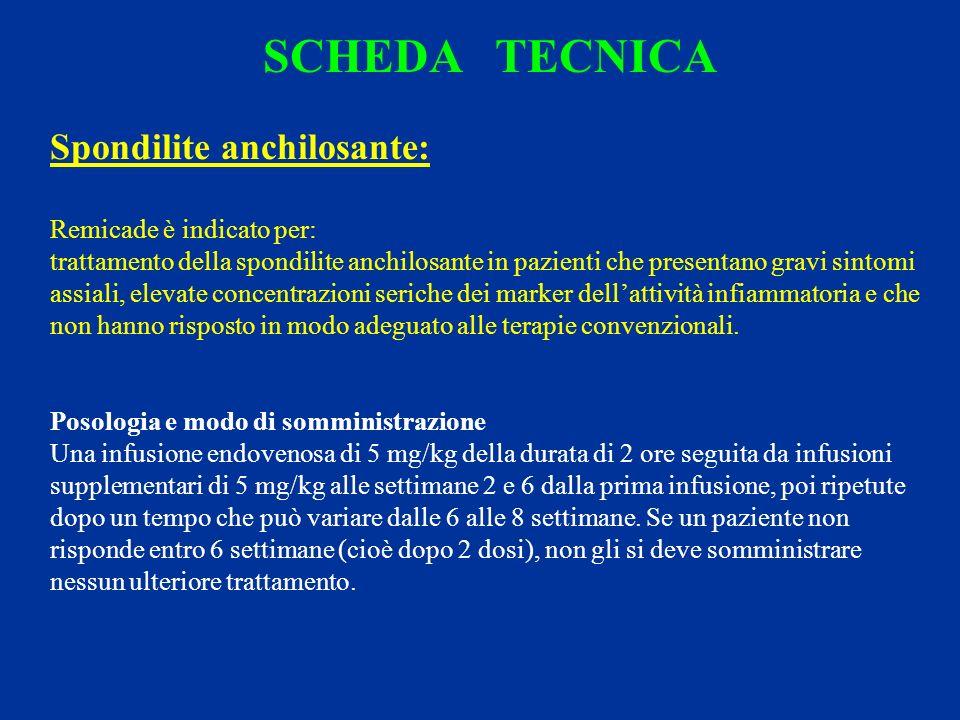 SCHEDA TECNICA Spondilite anchilosante: Remicade è indicato per: trattamento della spondilite anchilosante in pazienti che presentano gravi sintomi assiali, elevate concentrazioni seriche dei marker dellattività infiammatoria e che non hanno risposto in modo adeguato alle terapie convenzionali.
