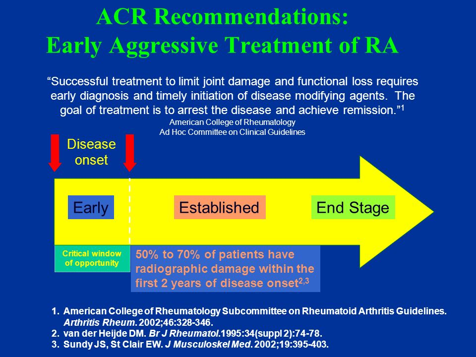 50% to 70% of patients have radiographic damage within the first 2 years of disease onset 2,3 Critical window of opportunity ACR Recommendations: Earl