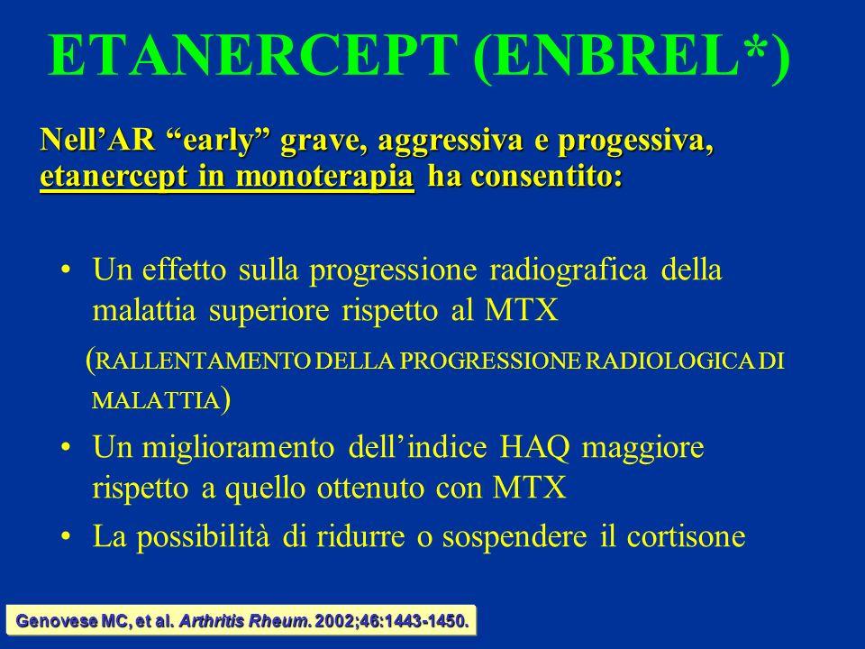 ETANERCEPT (ENBREL*) Un effetto sulla progressione radiografica della malattia superiore rispetto al MTX ( RALLENTAMENTO DELLA PROGRESSIONE RADIOLOGICA DI MALATTIA ) Un miglioramento dellindice HAQ maggiore rispetto a quello ottenuto con MTX La possibilità di ridurre o sospendere il cortisone NellAR early grave, aggressiva e progessiva, etanercept in monoterapia ha consentito: Genovese MC, et al.