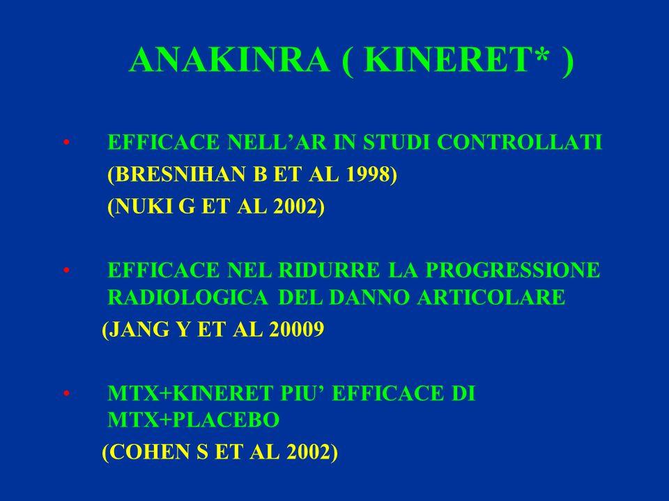 ANAKINRA ( KINERET* ) EFFICACE NELLAR IN STUDI CONTROLLATI (BRESNIHAN B ET AL 1998) (NUKI G ET AL 2002) EFFICACE NEL RIDURRE LA PROGRESSIONE RADIOLOGICA DEL DANNO ARTICOLARE (JANG Y ET AL 20009 MTX+KINERET PIU EFFICACE DI MTX+PLACEBO (COHEN S ET AL 2002)