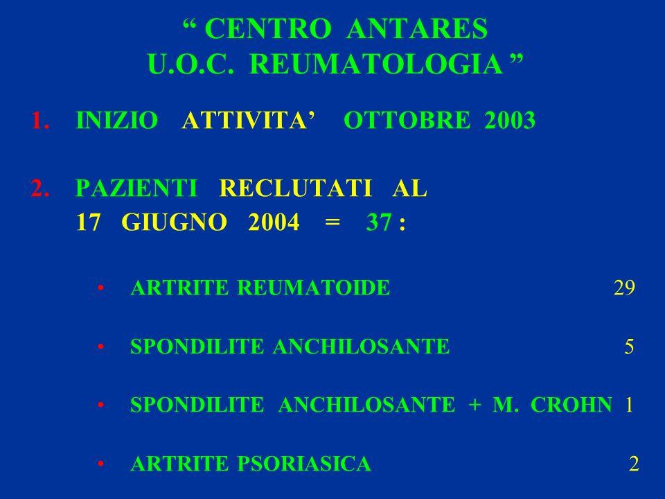 CENTRO ANTARES U.O.C.REUMATOLOGIA 1.