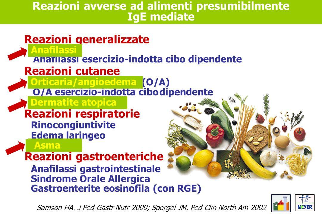 Reazioni avverse ad alimenti presumibilmente IgE mediate Reazioni cutanee Reazioni generalizzate Reazioni respiratorie Reazioni gastroenteriche Anafil