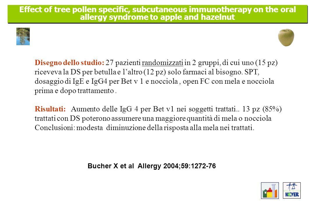 Livelli sierici di IgG4 per rBet v 1 e test di provocazione orale con mela o nocciola in pazienti con DS per alberi e nei controlli Bucher et al Allergy 2004;59:1272-6