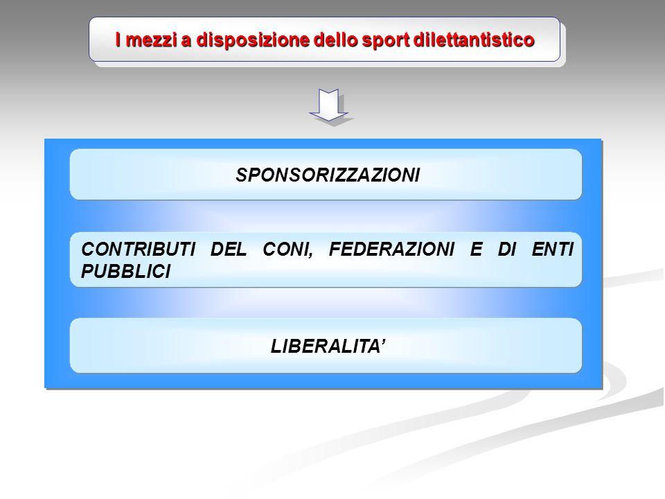 I mezzi a disposizione dello sport dilettantistico SPONSORIZZAZIONI CONTRIBUTI DEL CONI, FEDERAZIONI E DI ENTI PUBBLICI LIBERALITA