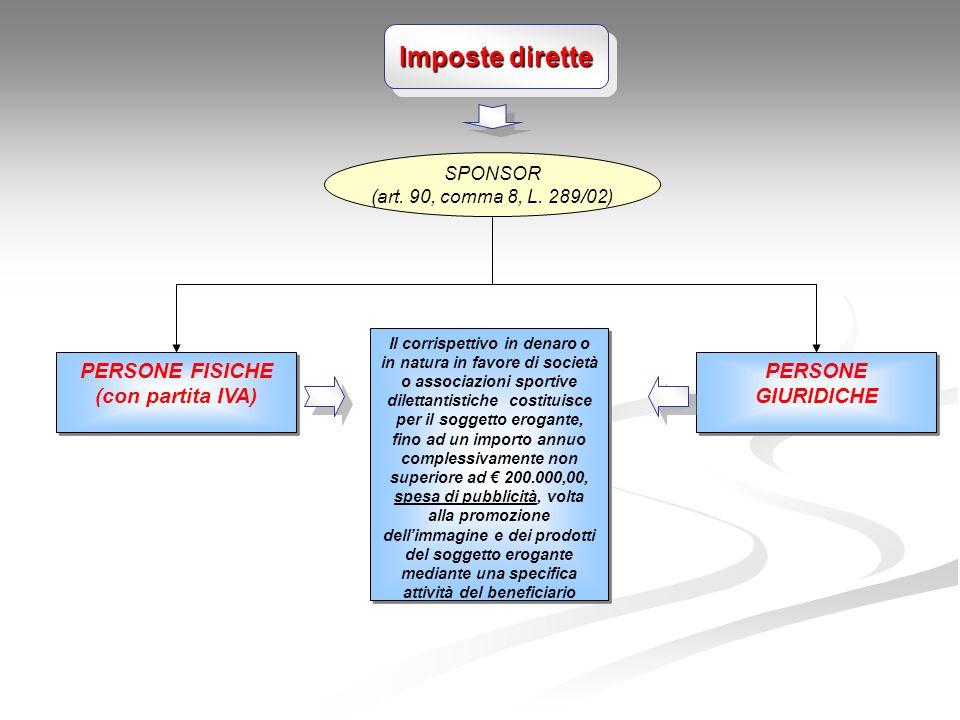 Imposte dirette SPONSOR (art.90, comma 8, L.