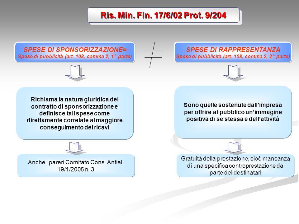 Ris.Min. Fin. 17/6/02 Prot. 9/204 SPESE DI SPONSORIZZAZIONE= Spese di pubblicità (art.