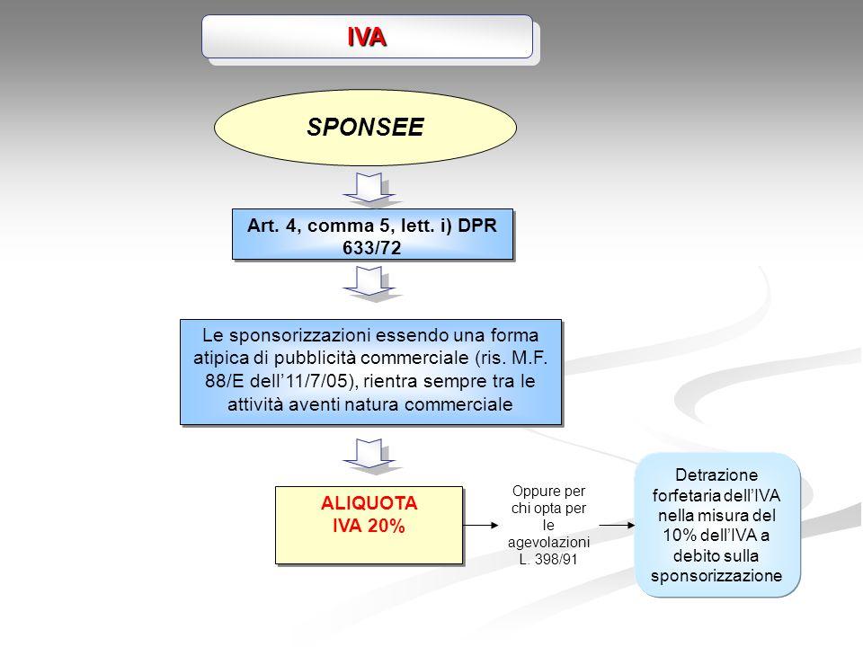 IVAIVA SPONSEE Art.4, comma 5, lett.