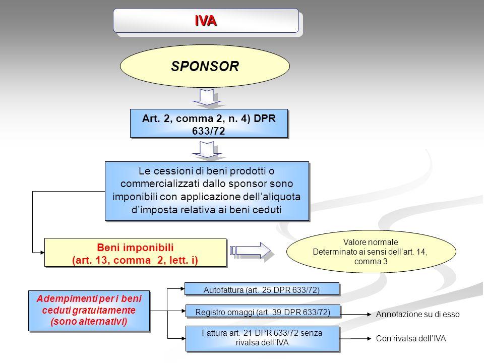 IVAIVA SPONSOR Art.2, comma 2, n.