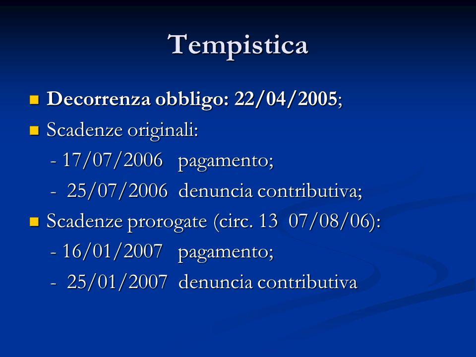 Tempistica Decorrenza obbligo: 22/04/2005; Decorrenza obbligo: 22/04/2005; Scadenze originali: Scadenze originali: - 17/07/2006 pagamento; - 17/07/2006 pagamento; - 25/07/2006 denuncia contributiva; - 25/07/2006 denuncia contributiva; Scadenze prorogate (circ.