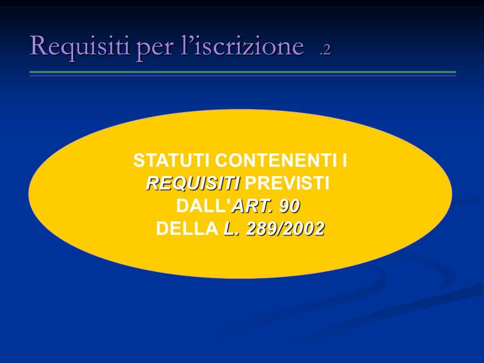 Requisiti per liscrizione.2 STATUTI CONTENENTI I REQUISITI REQUISITI PREVISTI ART.