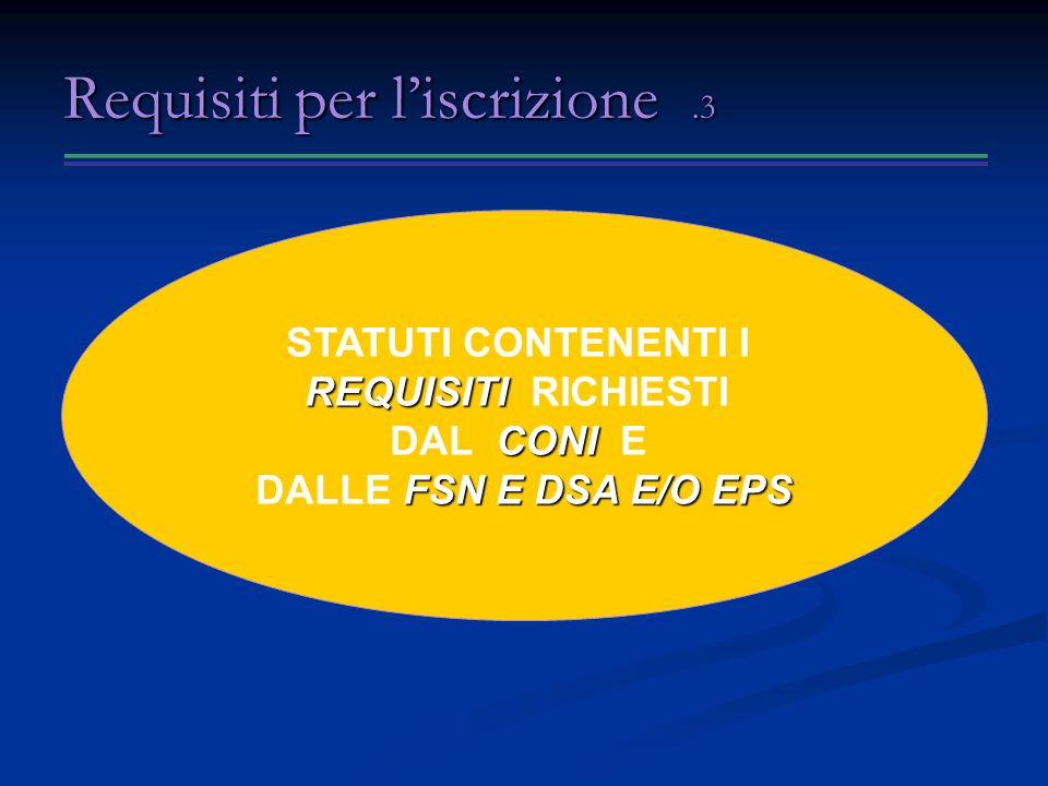 Requisiti per liscrizione.3 STATUTI CONTENENTI I REQUISITI REQUISITI RICHIESTI CONI DAL CONI E FSN E DSA E/O EPS DALLE FSN E DSA E/O EPS
