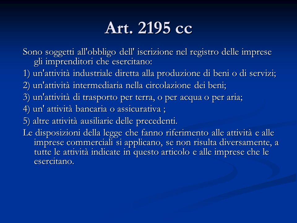 Art. 2195 cc Sono soggetti all'obbligo dell' iscrizione nel registro delle imprese gli imprenditori che esercitano: 1) un'attività industriale diretta