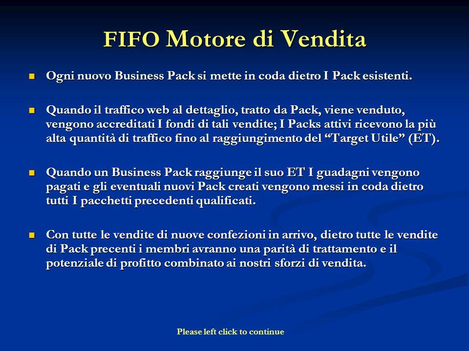 FIFO Motore di Vendita Ogni nuovo Business Pack si mette in coda dietro I Pack esistenti. Ogni nuovo Business Pack si mette in coda dietro I Pack esis