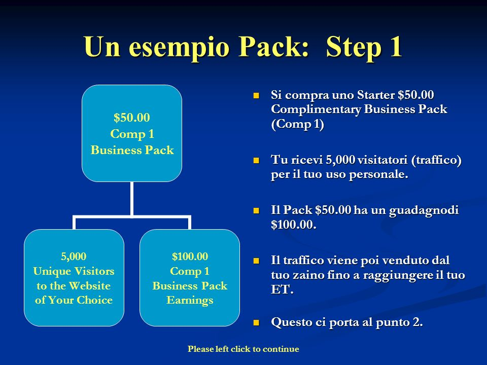 Step 2 $50.00 Comp 1 Business Pack $50.00 Comp 2, 1a Business Pack 5,000 Unique Visitors to the Website of Your Choice $50.00 Comp 2, 1b Business Pack 5,000 Unique Visitors to the Website of Your Choice Quando il vostro Pack di $ 50,00 Comp 1 - raggiunge il suo ET, si riceveranno 2 Business Pack Nuovi (Comp 2).
