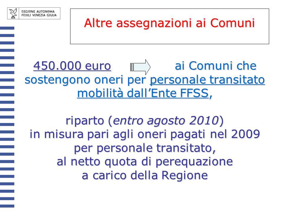 450.000 euro ai Comuni che sostengono oneri per personale transitato mobilità dallEnte FFSS, riparto (entro agosto 2010) in misura pari agli oneri pagati nel 2009 per personale transitato, al netto quota di perequazione a carico della Regione Altre assegnazioni ai Comuni