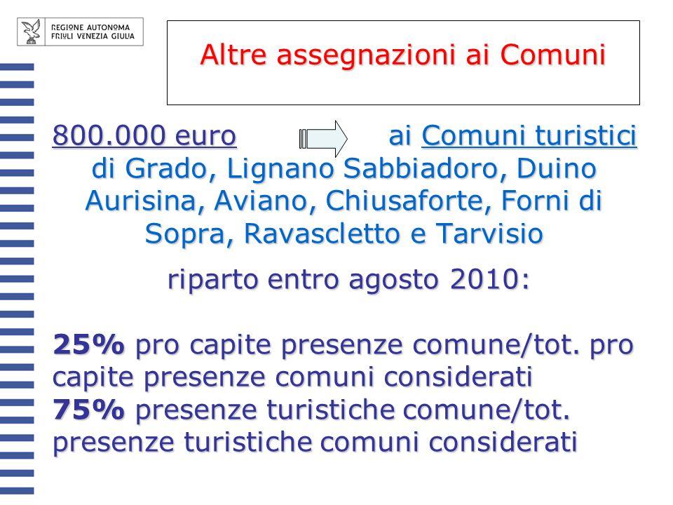 800.000 euro ai Comuni turistici di Grado, Lignano Sabbiadoro, Duino Aurisina, Aviano, Chiusaforte, Forni di Sopra, Ravascletto e Tarvisio riparto entro agosto 2010: riparto entro agosto 2010: 25% pro capite presenze comune/tot.