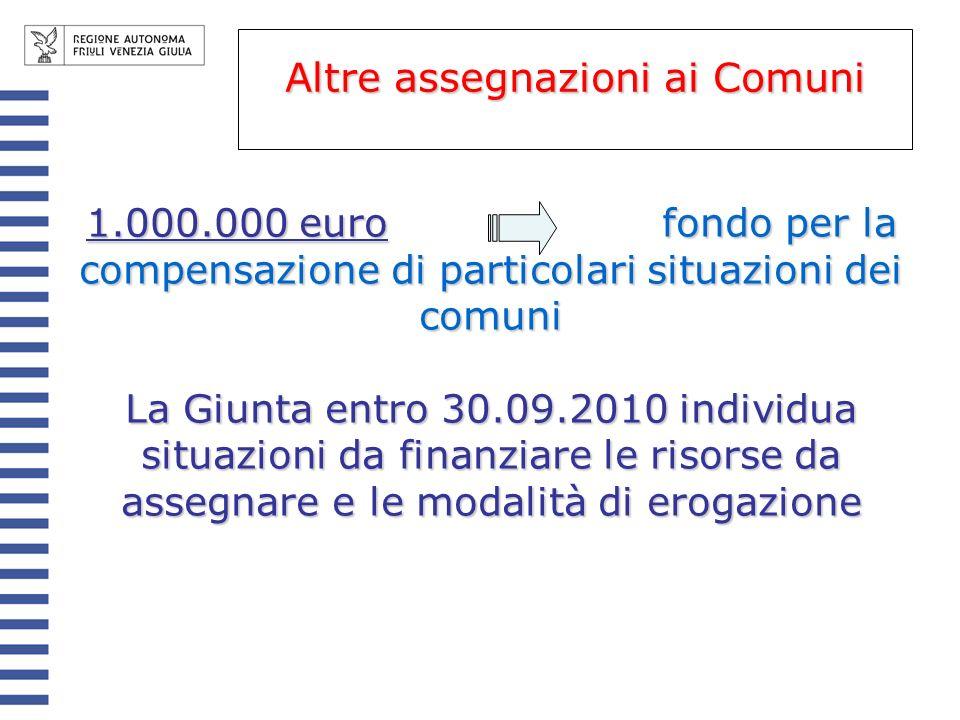 1.000.000 euro fondo per la compensazione di particolari situazioni dei comuni La Giunta entro 30.09.2010 individua situazioni da finanziare le risorse da assegnare e le modalità di erogazione Altre assegnazioni ai Comuni