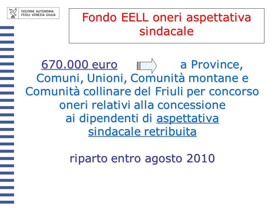 670.000 euro a Province, Comuni, Unioni, Comunità montane e Comunità collinare del Friuli per concorso oneri relativi alla concessione ai dipendenti di aspettativa sindacale retribuita riparto entro agosto 2010 Fondo EELL oneri aspettativa sindacale
