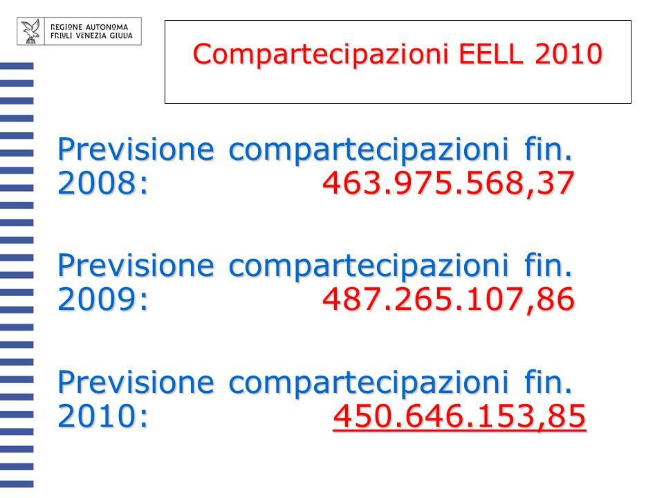 Compartecipazioni EELL 2010 Previsione compartecipazioni fin. 2008: 463.975.568,37 Previsione compartecipazioni fin. 2009: 487.265.107,86 Previsione c