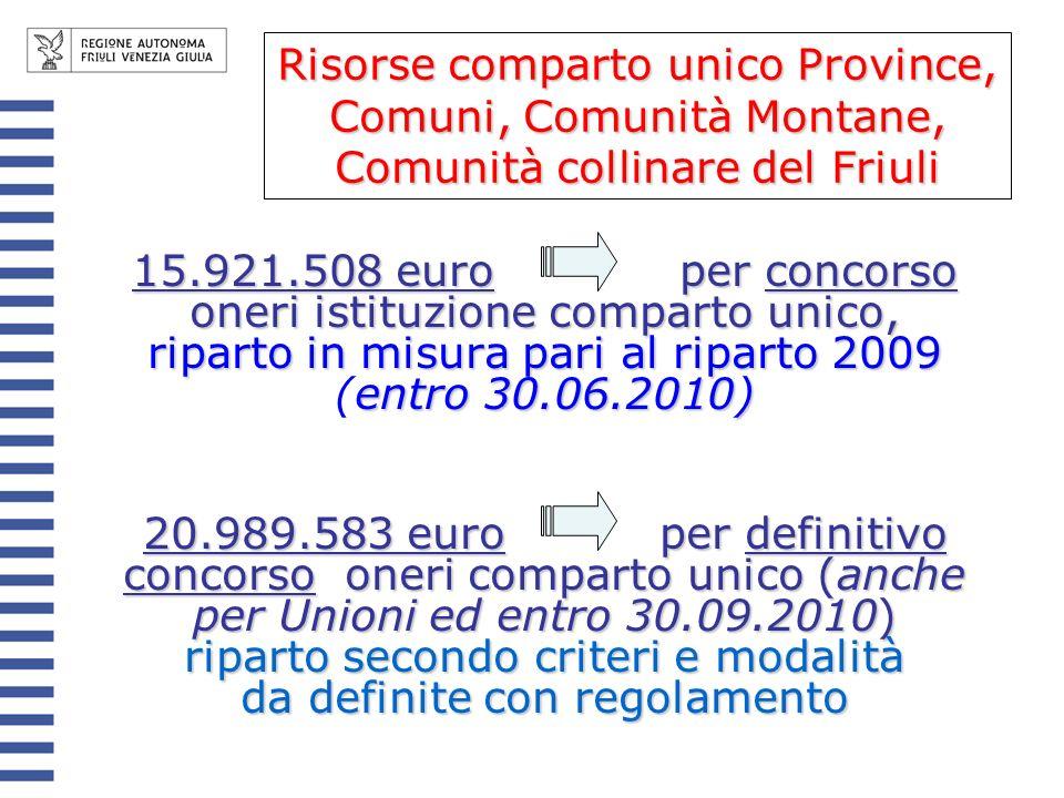 15.921.508 euro per concorso oneri istituzione comparto unico, riparto in misura pari al riparto 2009 entro 30.06.2010) 15.921.508 euro per concorso o