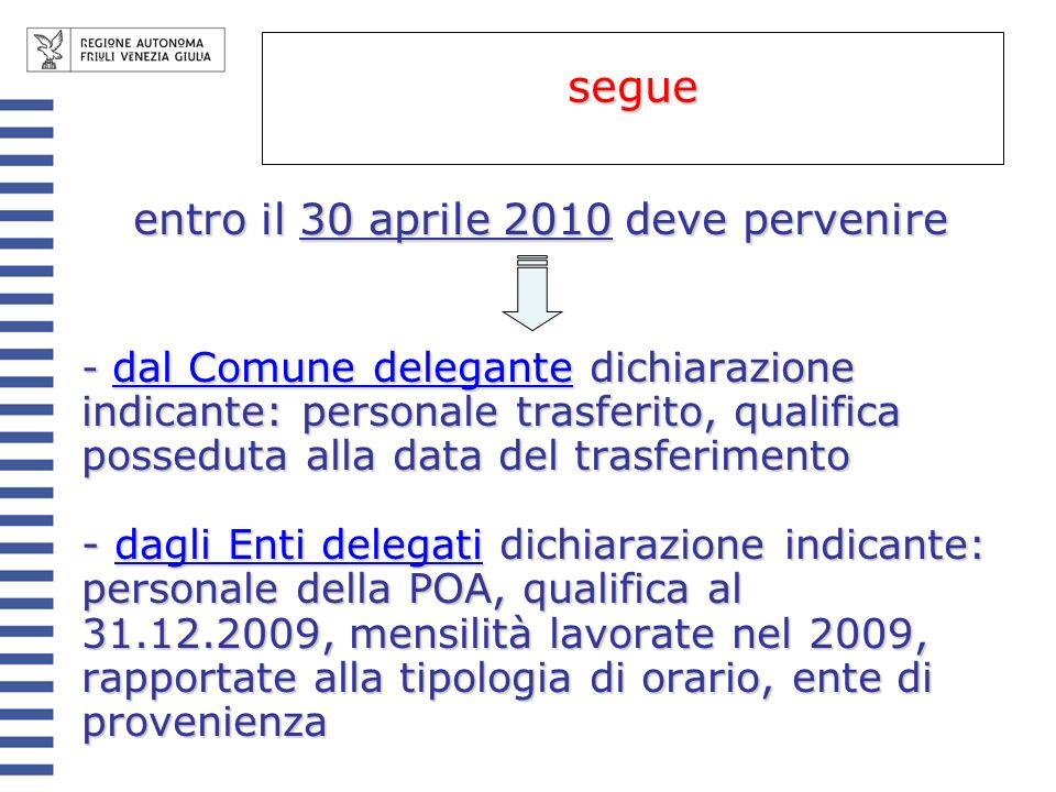 entro il 30 aprile 2010 deve pervenire - dal Comune delegante dichiarazione indicante: personale trasferito, qualifica posseduta alla data del trasfer