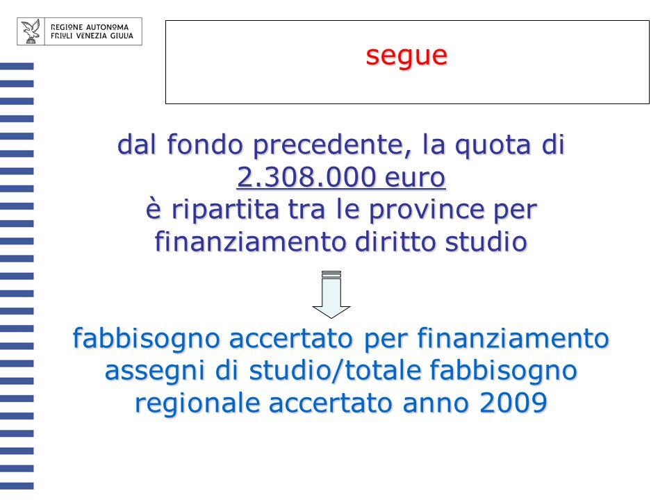 dal fondo precedente, la quota di 2.308.000 euro è ripartita tra le province per finanziamento diritto studio fabbisogno accertato per finanziamento assegni di studio/totale fabbisogno regionale accertato anno 2009 segue