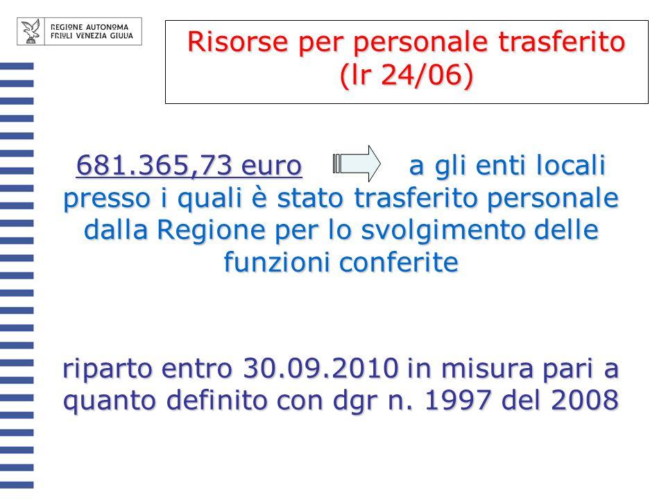 681.365,73 euro a gli enti locali presso i quali è stato trasferito personale dalla Regione per lo svolgimento delle funzioni conferite riparto entro