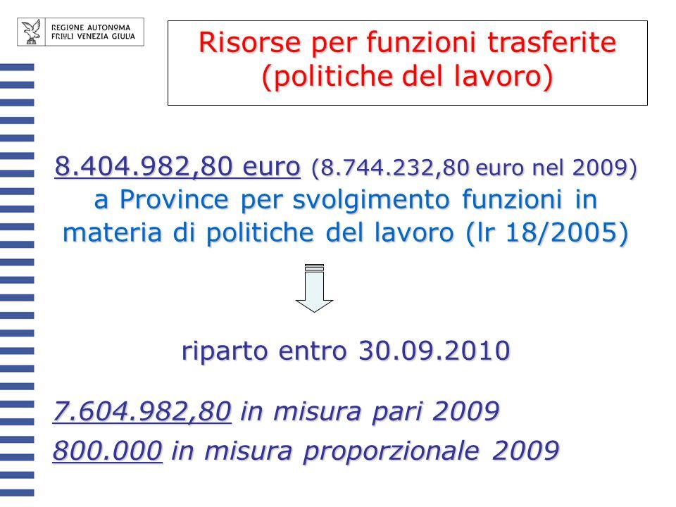 8.404.982,80 euro (8.744.232,80 euro nel 2009) a Province per svolgimento funzioni in materia di politiche del lavoro (lr 18/2005) riparto entro 30.09.2010 7.604.982,80 in misura pari 2009 800.000 in misura proporzionale 2009 Risorse per funzioni trasferite (politiche del lavoro)