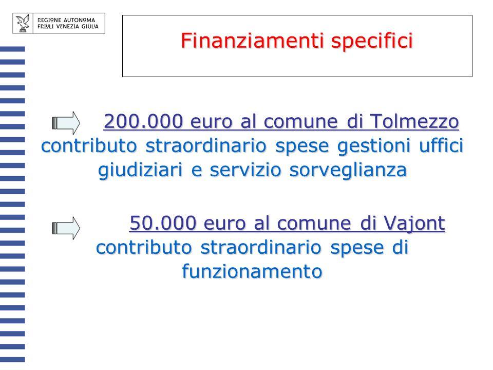 200.000 euro al comune di Tolmezzo contributo straordinario spese gestioni uffici giudiziari e servizio sorveglianza 200.000 euro al comune di Tolmezz