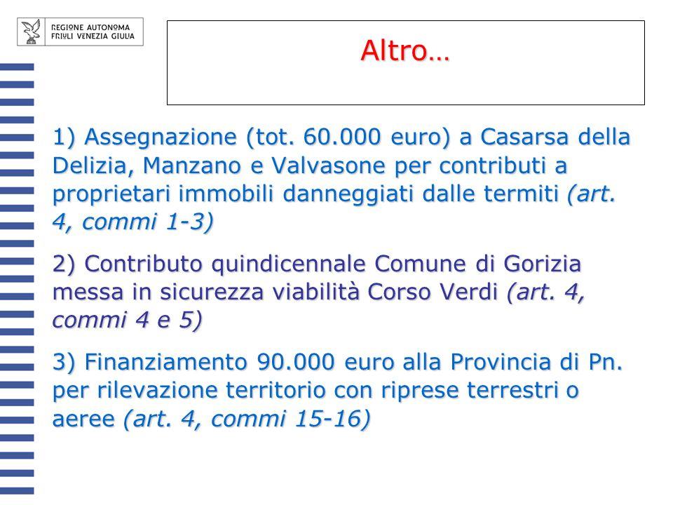 1) Assegnazione (tot. 60.000 euro) a Casarsa della Delizia, Manzano e Valvasone per contributi a proprietari immobili danneggiati dalle termiti (art.