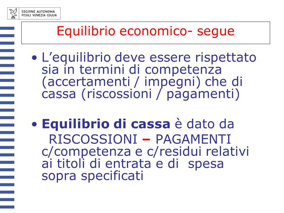 Lequilibrio deve essere rispettato sia in termini di competenza (accertamenti / impegni) che di cassa (riscossioni / pagamenti) Equilibrio di cassa è dato da RISCOSSIONI – PAGAMENTI c/competenza e c/residui relativi ai titoli di entrata e di spesa sopra specificati Equilibrio economico- segue