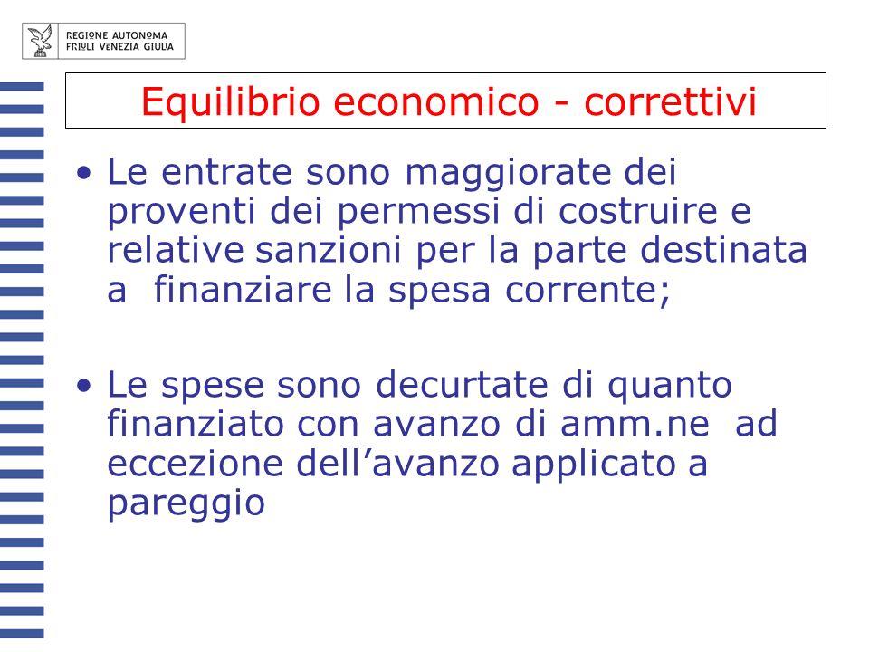 Equilibrio economico - correttivi Le entrate sono maggiorate dei proventi dei permessi di costruire e relative sanzioni per la parte destinata a finan