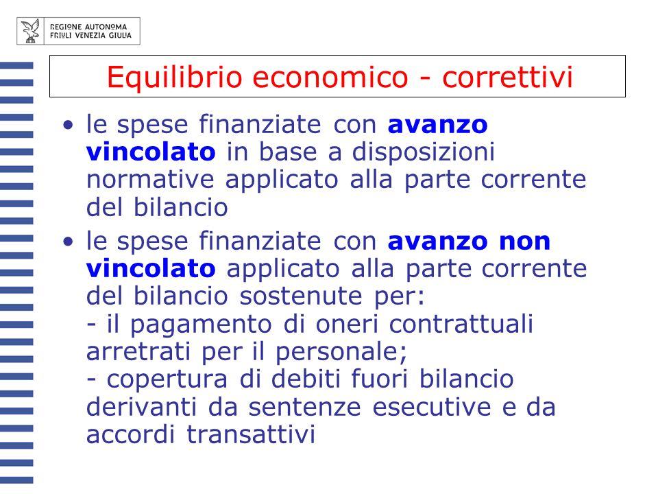 Equilibrio economico - correttivi le spese finanziate con avanzo vincolato in base a disposizioni normative applicato alla parte corrente del bilancio