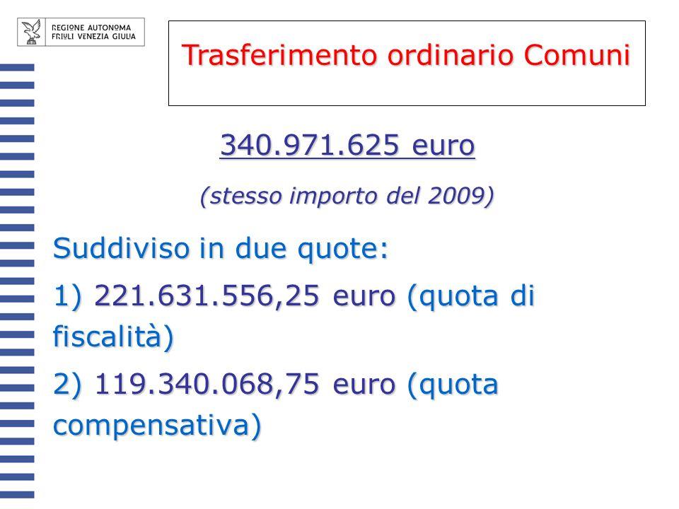 340.971.625 euro (stesso importo del 2009) Suddiviso in due quote: 1) 221.631.556,25 euro (quota di fiscalità) 2) 119.340.068,75 euro (quota compensativa) Trasferimento ordinario Comuni