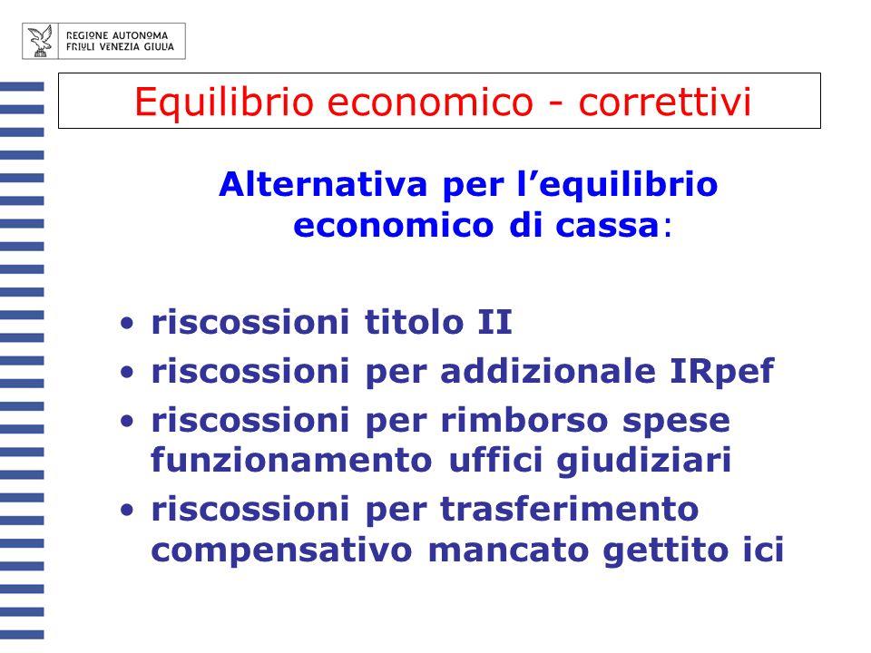 Alternativa per lequilibrio economico di cassa: riscossioni titolo II riscossioni per addizionale IRpef riscossioni per rimborso spese funzionamento uffici giudiziari riscossioni per trasferimento compensativo mancato gettito ici Equilibrio economico - correttivi