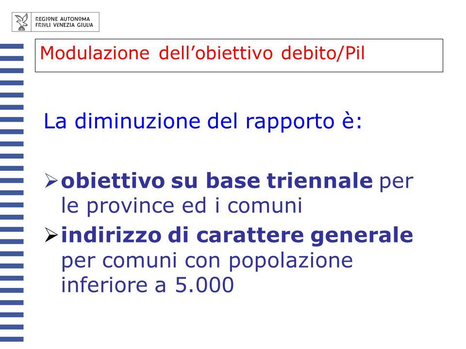 Modulazione dellobiettivo debito/Pil La diminuzione del rapporto è: obiettivo su base triennale per le province ed i comuni indirizzo di carattere generale per comuni con popolazione inferiore a 5.000