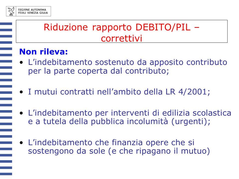 Riduzione rapporto DEBITO/PIL – correttivi Non rileva: Lindebitamento sostenuto da apposito contributo per la parte coperta dal contributo; I mutui co