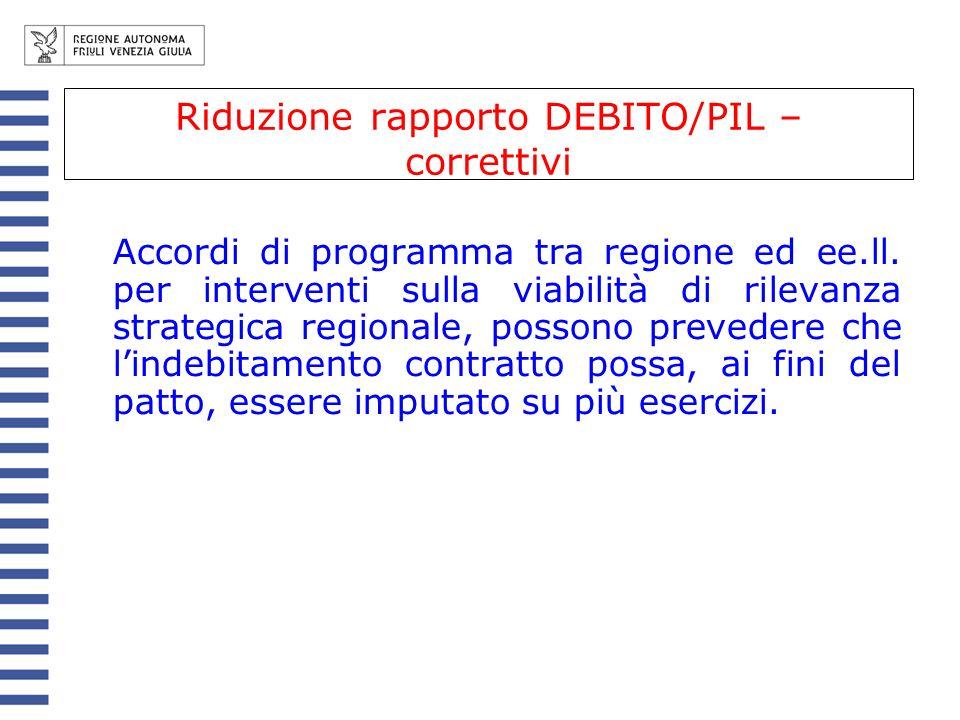Riduzione rapporto DEBITO/PIL – correttivi Accordi di programma tra regione ed ee.ll. per interventi sulla viabilità di rilevanza strategica regionale