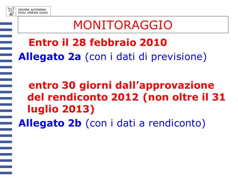 MONITORAGGIO Entro il 28 febbraio 2010 Allegato 2a (con i dati di previsione) entro 30 giorni dallapprovazione del rendiconto 2012 (non oltre il 31 luglio 2013) Allegato 2b (con i dati a rendiconto)
